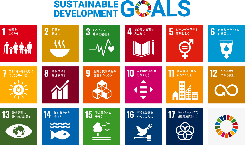 SDGsの一覧画像です。